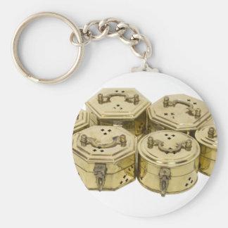 CricketBoxes070209 ベーシック丸型缶キーホルダー