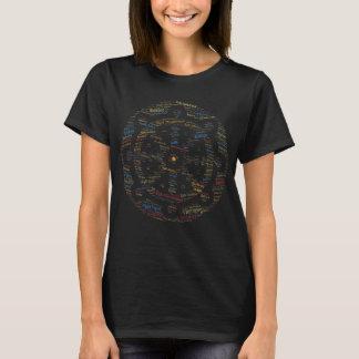Dharmaの車輪によって着色される単語の芸術 Tシャツ
