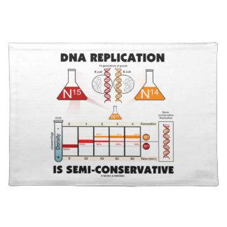DNAの写しは半保守的です ランチョンマット