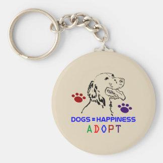 Dogs=HappinessはKeychainを採用します キーホルダー