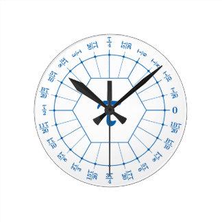Dozenal tauの単位円の時計 ラウンド壁時計