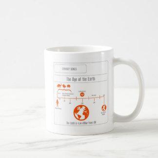 EduPaperプロダクト地球のマグ コーヒーマグカップ