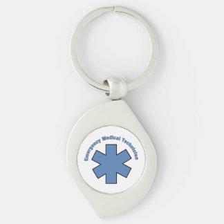 EMTの緊急の医学の技術 キーホルダー