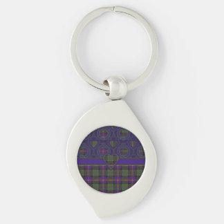 Errachtの一族の格子縞のスコットランド人のタータンチェックのカメロン シルバーカラー渦巻き型キーホルダー
