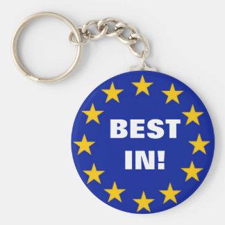 EUのキーホルダーのベスト キーホルダー