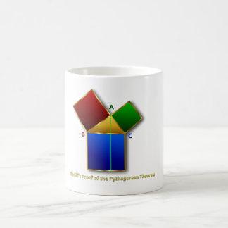 Euclidのピタゴラスの定理の証拠 コーヒーマグカップ