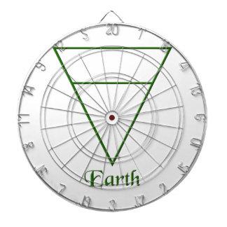 Fallnの異教のな地球の要素の記号 ダーツボード