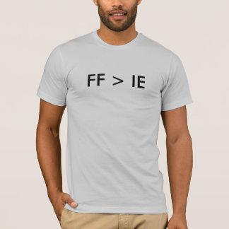 FF > IE -ワイシャツ Tシャツ