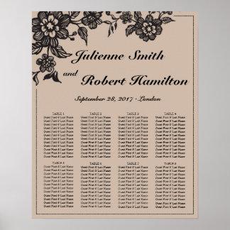 Floweret |の素朴な結婚式の座席の図表 ポスター
