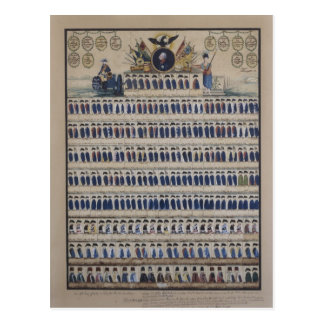 Frederickの時からプロイセンのユニフォーム ポストカード