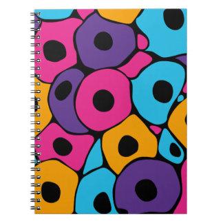 Frogspawn ノートブック