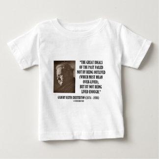 G.K. 住まれていない過去のChestertonの素晴らしい理想 ベビーTシャツ