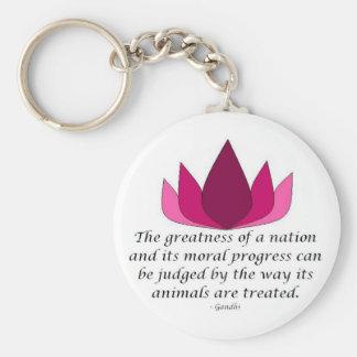 Gandhiの引用文 キーホルダー