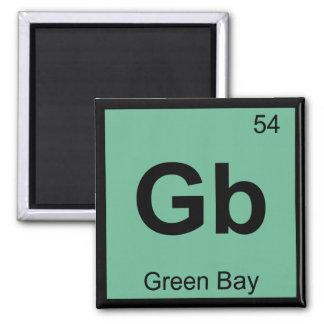 GB -グリーン・ベイウィスコンシン化学周期表 マグネット