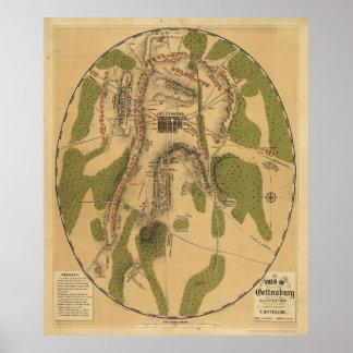 Gettysburg ポスター