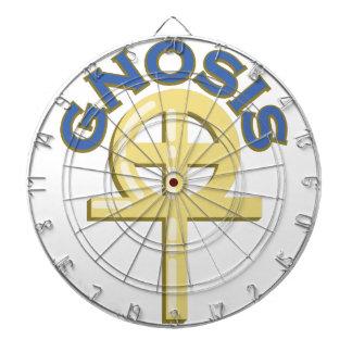 Gnosis ダーツボード
