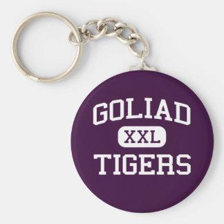 Goliad -トラ-高等学校- Goliadテキサス州 ベーシック丸型缶キーホルダー