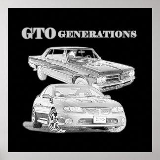 GTOの生成 ポスター