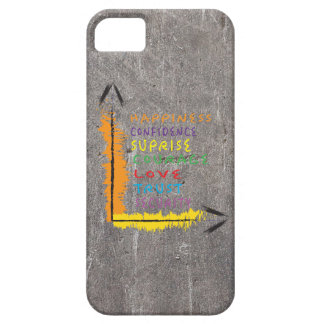 Happinesの規則 iPhone 5 Case