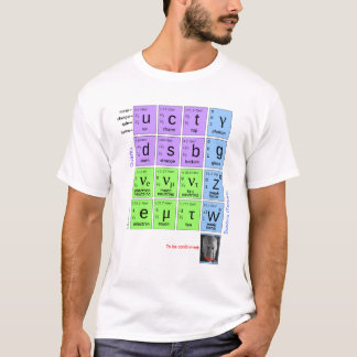 Higgsが付いている素粒子の標準モデル! Tシャツ