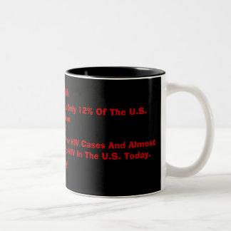 HIV/AIDSの認識度のマグ ツートーンマグカップ