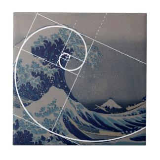 Hokusaiはフィボナッチの金比率に会います 正方形タイル小