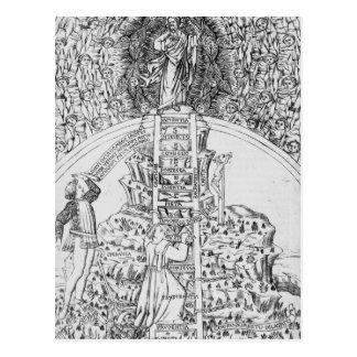 「Il Monte Sancto di Dio」へのFrontispiece、1477年 ポストカード