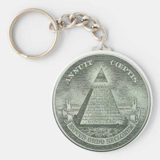 Illuminati -すべての見る目 キーホルダー