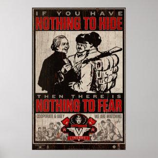 INSOCの1984年のプロパガンダのプリント ポスター