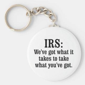 IRS キーホルダー