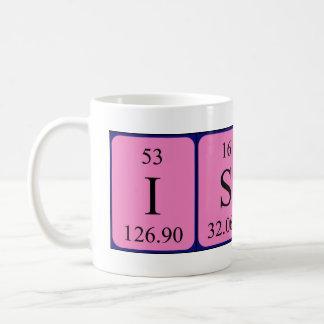 Issacの周期表の名前のマグ コーヒーマグカップ
