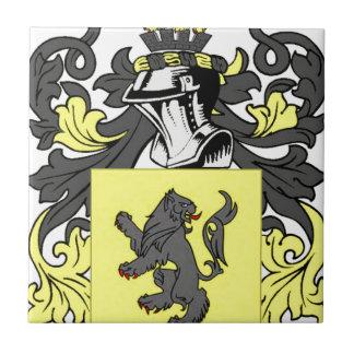 Jenkinsの(英国の)紋章付き外衣 タイル