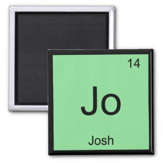 Josh一流化学要素の周期表 マグネット