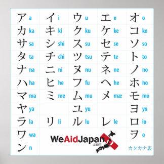 Katakana Chart カタカナ表 ポスター