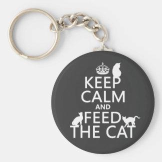 Keep Calm and Feed The Cat キーホルダー