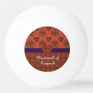 Keppochの一族の格子縞のスコットランド人のタータンチェックのMacdonell 卓球ボール