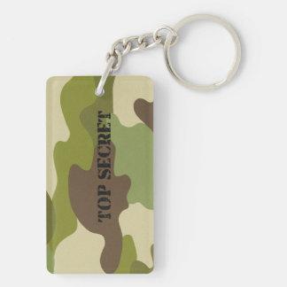 Keychainの極秘のカムフラージュの軍隊 キーホルダー