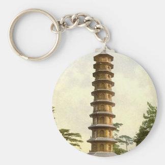 Keychain -塔、Kewの庭 キーホルダー