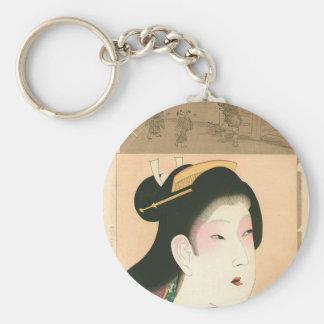Kyouhou - Toyohara Chikanobu著年齢の鏡 キーホルダー