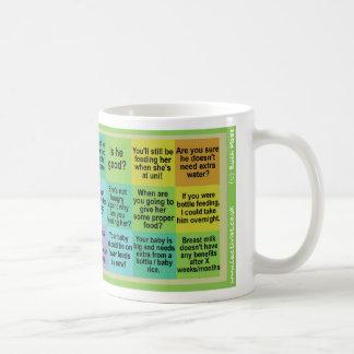 Lactivistの母乳で育てるビンゴのマグ コーヒーマグカップ