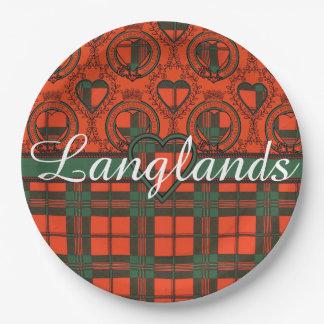 Langlandsの一族の格子縞のスコットランドのキルトのタータンチェック ペーパープレート