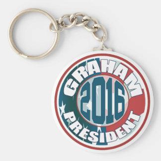 Lindseyグラハムの大統領2016年 ベーシック丸型缶キーホルダー