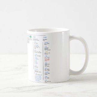 Linuxの登録簿 コーヒーマグカップ