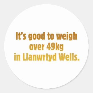 Llanwrtydの井戸の49kgに ラウンドシール