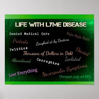 Lymeの政治のライム病ポスター ポスター