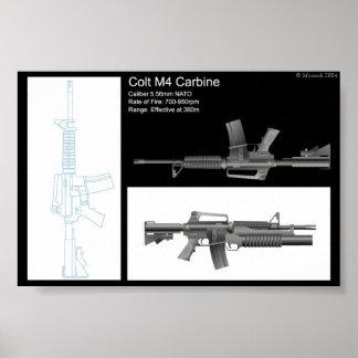 M4カービン銃Statシート ポスター