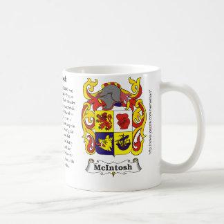 McIntosh、起源、意味および頂上 コーヒーマグカップ