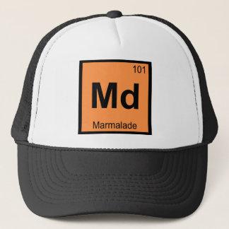 Md -マーマレード化学周期表の記号 キャップ