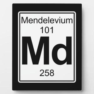 Md -メンデレビウム フォトプラーク