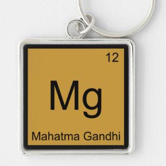Mg - Mahatma Gandhiおもしろいな化学要素の記号 キーホルダー